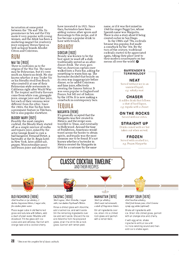 Thirst Magazine Issue 1 Cocktail History Snippet