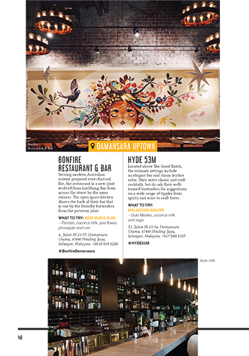 Thirst Magazine Issue 1 Bar Highlights Snippet